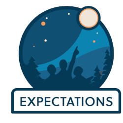 About Expectations
